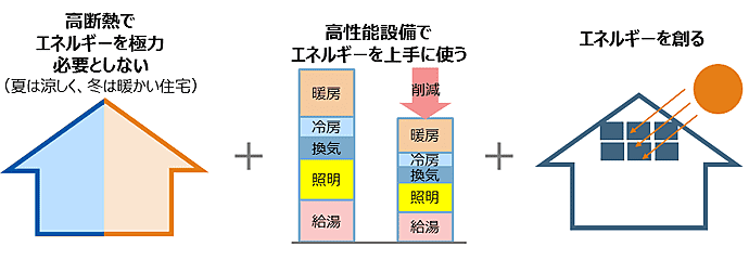 http://kk-tk.jp/files/libs/29/201804161559119764.png